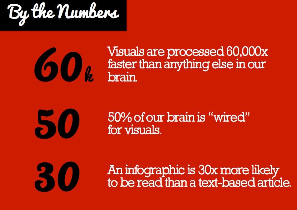 infographics_made_easy