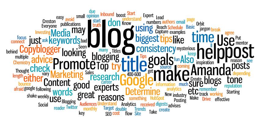 B2B_Blogging