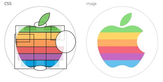 Apple_Logo_Pure_CSS