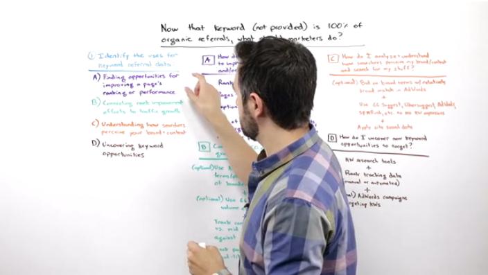Keyword Research Strategies