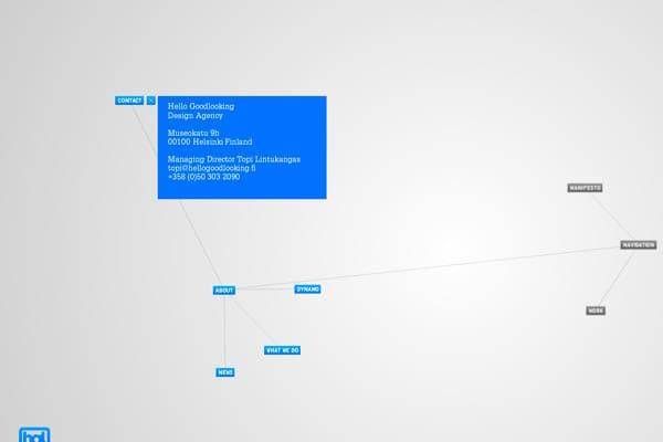 web navigation examples