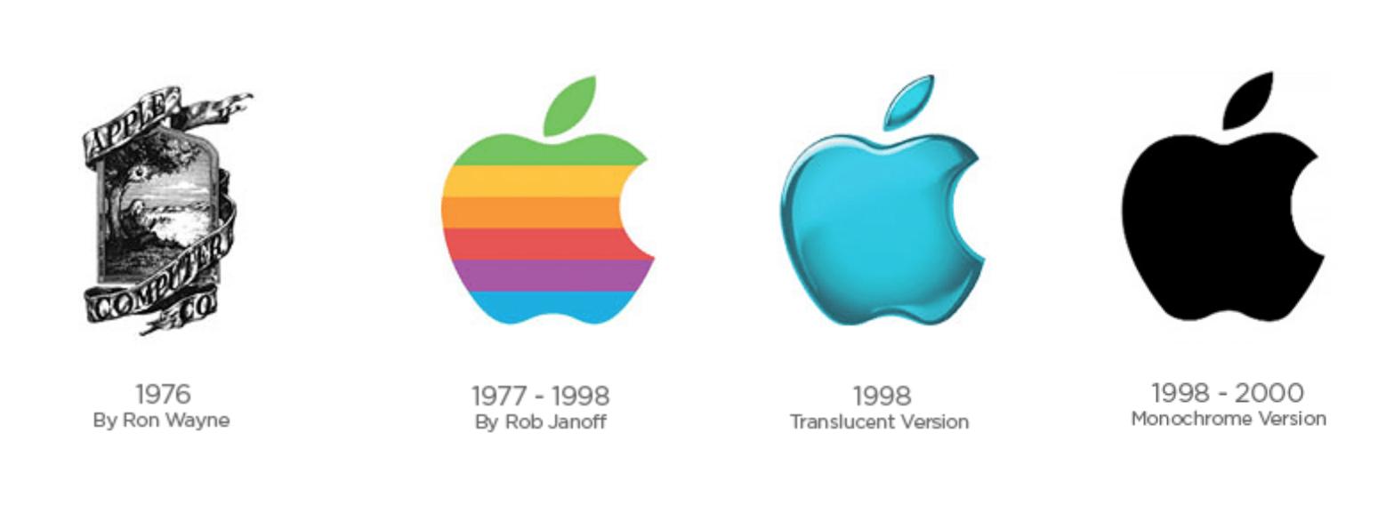 apple logo | cubicle ninjas